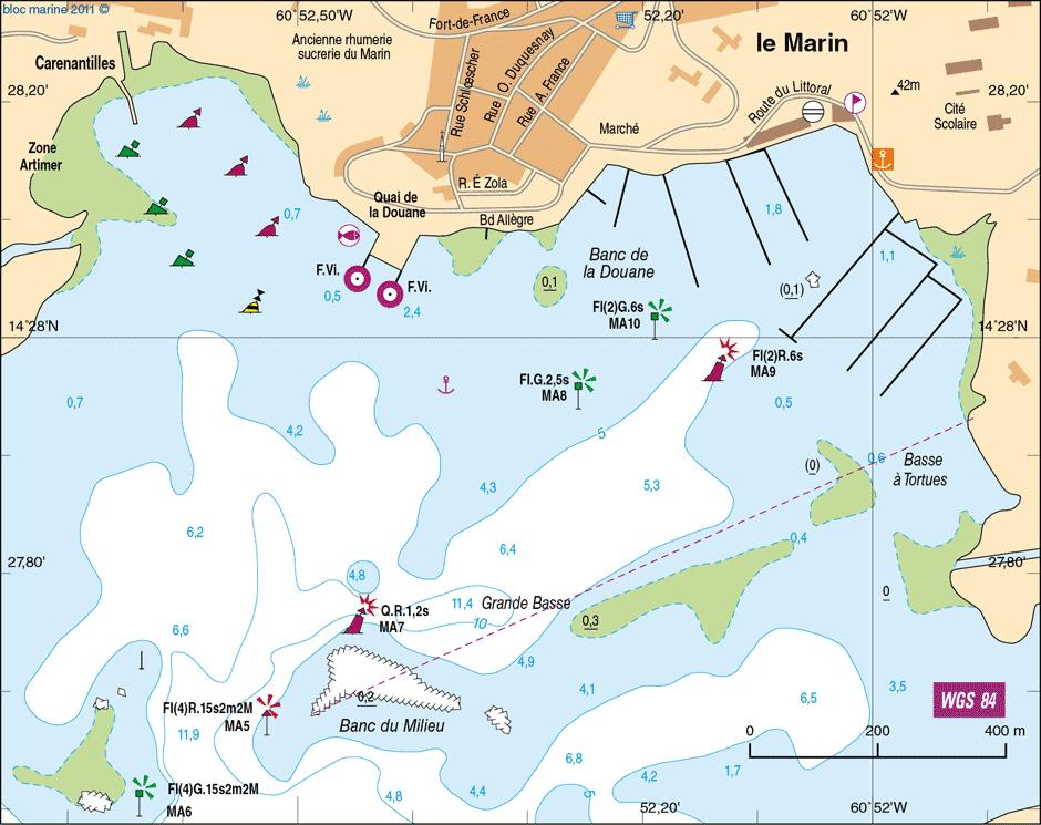 site cul Le Port